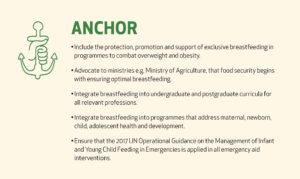 WBW2018 Action Points  Anchor